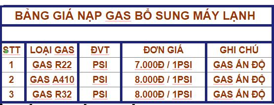 bảng báo giá bơm gas máy lạnh