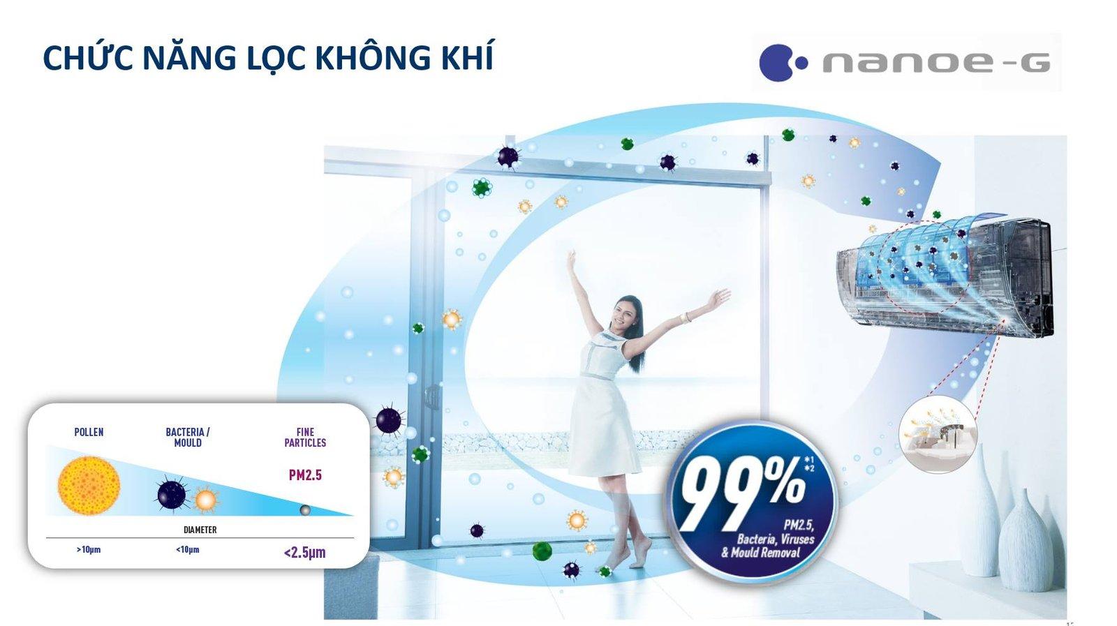 sửa máy lạnh đường Trần Thị Ngôi